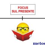 Psicologia dello studio
