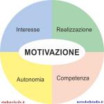 Motivazione e obiettivi